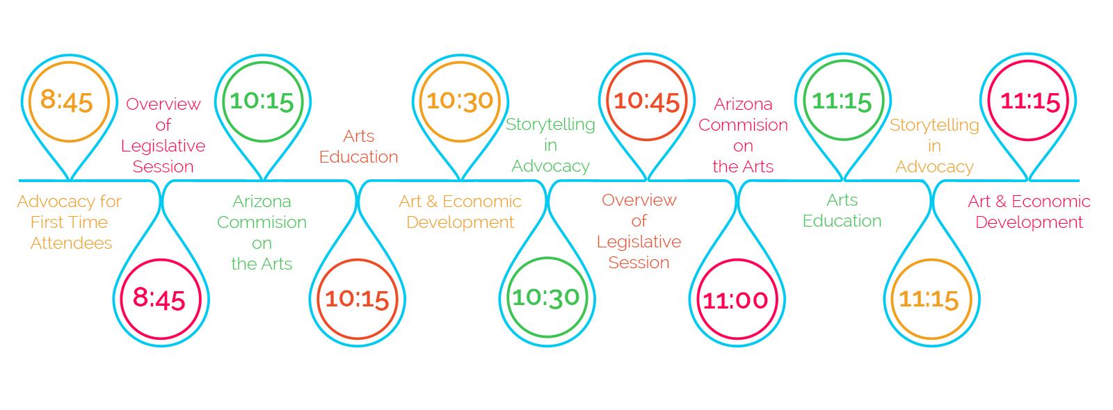 AC Workshop Timeline » Arizona Citizens for the Arts