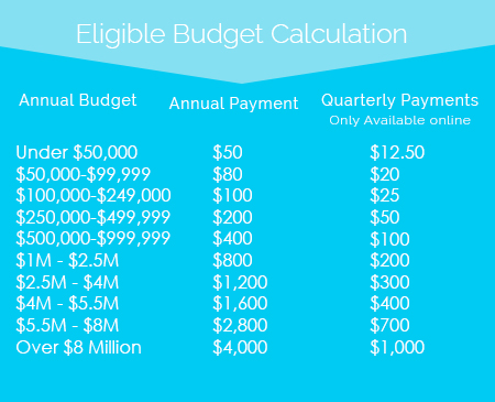 Web Eligible Budget Calc_small